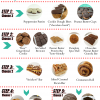 Snack Sampler Box Summary